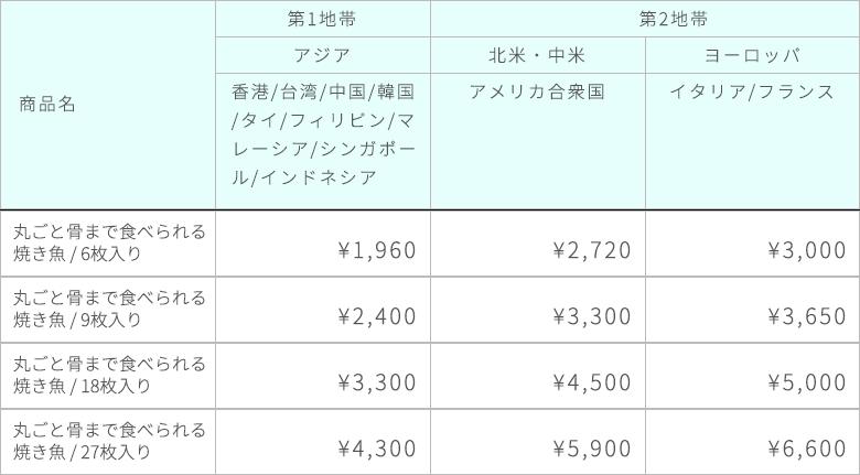 商品金額表